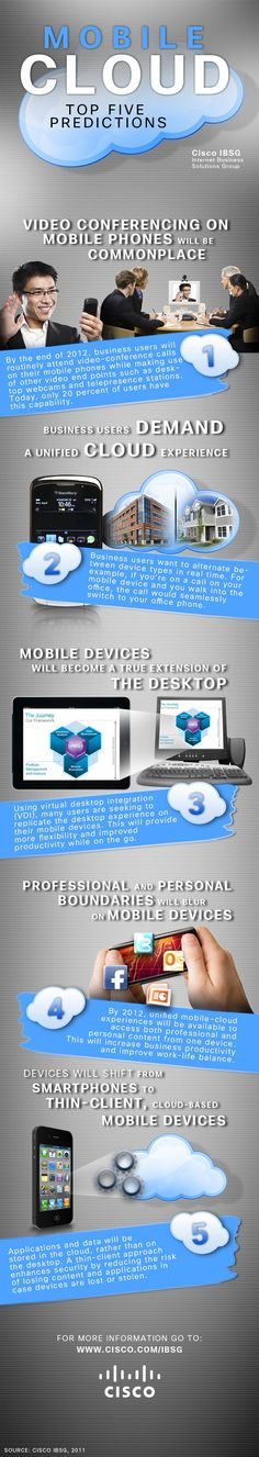 5 Predictions for the Future of the Mobile Cloud #Infographic