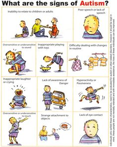 THE SIGNS OF AUTISM: Download, print, SHARE far & wide :)