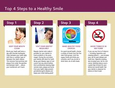 4 Steps to a Healthy Smile