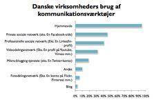 Kommunikationsforum   Krisekommunikationsstrategi på de sociale medier   Søren Dahm   Jens Nielsen