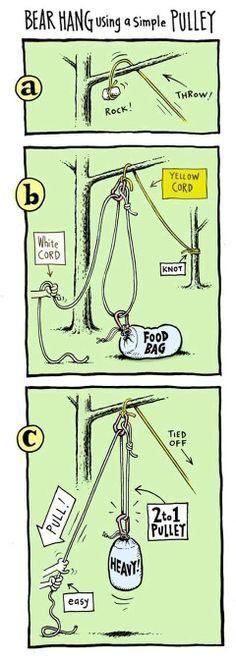 Food hanging