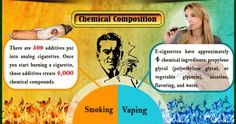 Many people choose to begin vaping and using e-cigarettes when they decide to quit smoking traditional tobacco cigarettes. But what are the real differences between vaping and cigarette smoking? Is vaping really better for your health, or is it just as bad because you're still inhaling somethi…