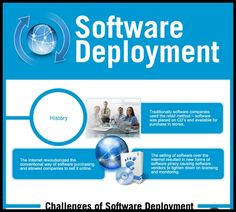 IT management service providers in gurgaon : http://www.infotechsystems.co.in