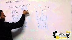 .:: دروس تقوية || تقنيات عددية || الفاينل ج 8 || Euler Method ::. http://ift.tt/2zicgXk شرح بالتفصيل و الفيديو شرح numerical analysis مسائل محلولة و تمارين مواد ميكانيكا مواد هندسة numerical methods