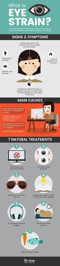What is eye strain + natural treatments http://www.draxe.com #health #holistic #natural