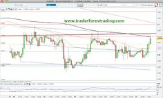 Grafico+Euro+Do%CC%81lar+EUR+USD+resistencias+y+soportes+22+marzo+2013.png