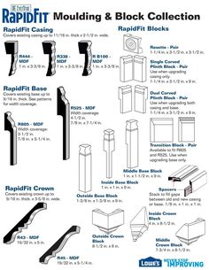 All Products Lowes Home Depot, Buying A Condo, Plinth Blocks, Oak Trim, Build Your Own House, Home Fix, Trim Work, Diy Network, Home Upgrades