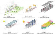 Light Forest: Helsinki Central Library / MenoMenoPiu Architects - eVolo | Architecture Magazine