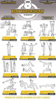 Belly Fat Workout - Kim Kardashian Arms Abs Routine Do This One Unusual 10-Minute Trick Before Work To Melt Away 15+ Pounds of Belly Fat