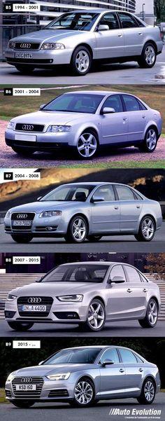 Entwicklung Audi - New Sites Allroad Audi, Audi R8 V10, Audi A4 B7, Audi S5, Audi Wagon, Lamborghini Veneno, Bmw E30, Maserati, Ferrari