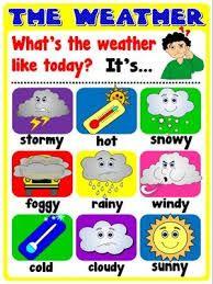 Risultati immagini per preschool classroom posters