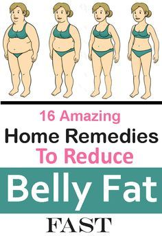16 Amazing Home Remedies To Reduce Belly Fat Fast.