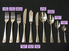 Dicas de etiqueta à mesa Dinning Etiquette, Table Setting Etiquette, Table Settings, White Dinner, Cena Formal, Etiquette And Manners, Table Manners, House Of Beauty, Table Set Up