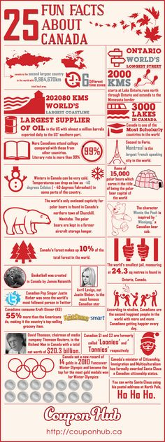 These are a few fun facts about Canada. Canada is a big country with the longest coastline. It is also one of the countries with the highest literacy rate. Find out more interesting facts about Canada in our infographics. Canada Day Party, Canada Summer, Toronto Canada, Canada 150, Canada Funny, Ottawa, I Am Canadian, Canadian History, Canadian Facts