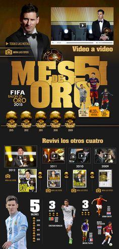 Messi Balón de Oro 2015 - | Olé