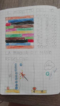 Pixel Art, Activities For Kids, Coding, Kids Rugs, School, Montessori, Interactive Activities, Math Activities, Magick