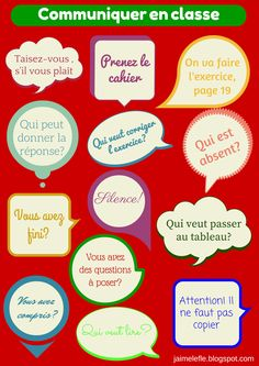 J'aime le français: Communiquer en classe More French Language Lessons, French Language Learning, Learn A New Language, French Lessons, Spanish Lessons, Spanish Language, German Language, Foreign Language, French Flashcards