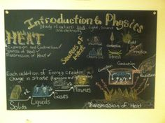 Chalk board art - Day 3 Physics: Heat lesson.