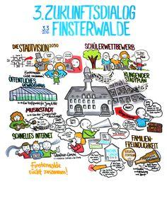 https://flic.kr/p/HvZf11 | Zukunftsdialog Finsterwalde | playability.de/