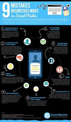 Errores Social Media que cometen habitualmente las empresas