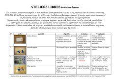 ateliers autonomes inspiration montessori à l ecole publique (voir les autres pages sur  http://www.ecolepetitesection.com/article-tribune-libre-ateliers-libres-de-manipulation-et-d-experimentation-inspires-de-la-pedagogie-montesso-88559438.html)
