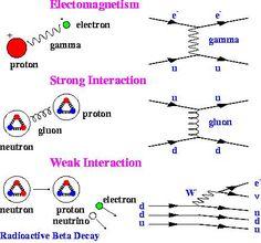 quantum physics workbook for dummies pdf