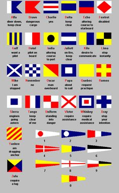 [Nautical Flags] history, alphabet and meaning.
