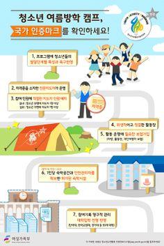 여성가족부의 '청소년 여름방학 캠프, 국가 인증마크를 확인하세요'에 대한 인포그래픽 입니다.