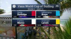 Vans World Cup: Round Two, Heat 11