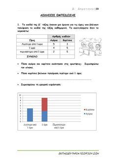 μαθηματικά δ΄ δημοτικού α΄τεύχος Bar Chart, School, Bar Graphs