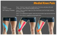 Kinesiology taping instructions for medial knee pain #ktape #ares #knee #pain