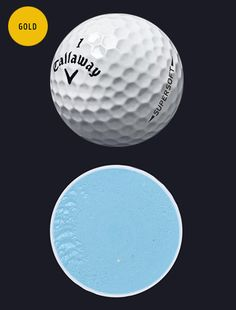 2015 Hot List: Golf Balls | Golf Digest CALLAWAY SUPERSOFT  PRICE: $22 DOZEN   Callaway's lowest-compression ball ever means less spin on tee shots. A soft cover helps feel. PERFORMANCE: ★★★★★  INNOVATION: ★★★★½  FEEL: ★★★★★  DEMAND: ★★★★★