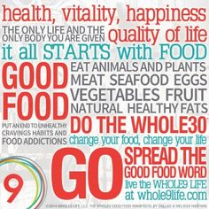 The good food manifesto that is at the heart of the Whole30 program