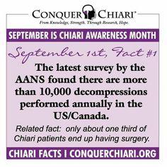 Chiari Fact #1  💜 September is Chiari Malformation Awareness Month 💜
