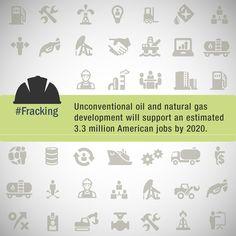 Thanks fracking!