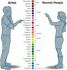 I'm a mix of normal and artist