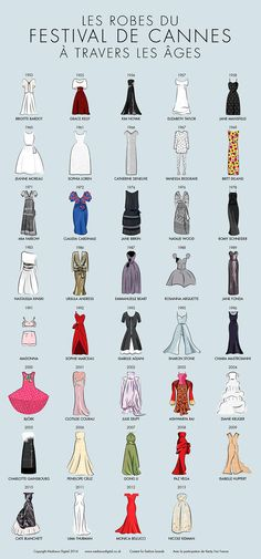 Decades of Dresses from Cannes All in One Infographic