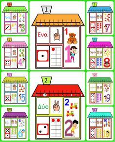 ...Το Νηπιαγωγείο μ' αρέσει πιο πολύ.: Τα σπιτάκια των αριθμών Kindergarten Classroom, Kindergarten Activities, Preschool Activities, Math For Kids, Crafts For Kids, School Frame, 1st Grade Math, Math Games, Clip Art