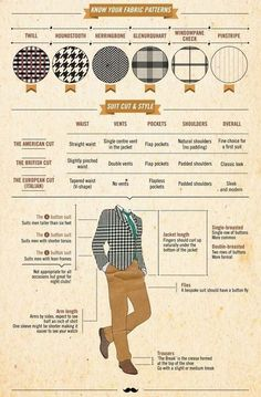 Know the difference between American, British, and European cut suits. | 25 Life-Changing Style Charts Every Guy Needs Right Now