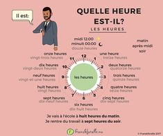 To Learn French How To Use French Online Foreign Language Study French, Core French, French Verbs, French Grammar, French Teacher, Teaching French, French Articles, French Resources, Learn To Speak French