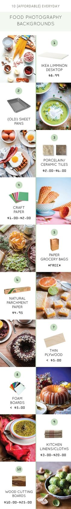 10 Affordable Everyday Food Photography Backgrounds
