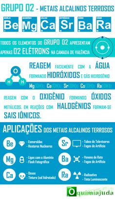 Química no Cotidiano : Infográficos da Tabela Periódica - CINAT/IFSUL #quimiajuda Brain Science, Science Facts, Science Nature, Chemistry Lessons, Physics And Mathematics, Study Organization, Knowledge And Wisdom, Study Hard, Organic Chemistry