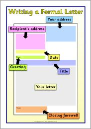 Writing A Formal Letter Visual Aids Sb  Sparklebox