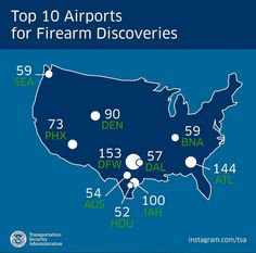 TSA Seized Record Number of Firearms in 2015