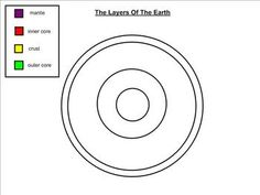 earth models with labeled layers and lithosphere and
