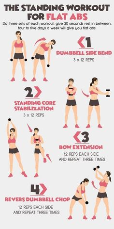Workout Hiit, Workout Plans, Tummy Workout, Stomach Workouts, Workout Fitness, Cardio, Flat Abs Workout, Dumbbell Workout, Kettlebell