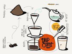 a very good drip coffee we had in Bangkok