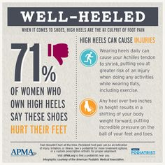 Feet shouldn't hurt all the time! See what the APMA has to say about high heels causing foot pain. Enjoy fashion without painful pumps, stilettos and platforms that can hurt your feet and toes. Try a fashion-forward ballet flat or other shoes that pair comfort and style. **Infographic courtesy the American Podiatric Medical Association. #highheels #APMA