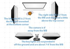 Tips for Filming Whiteboard Presentations - Moz