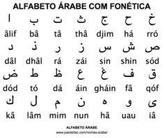 Alfabeto Arabe com Fonetica